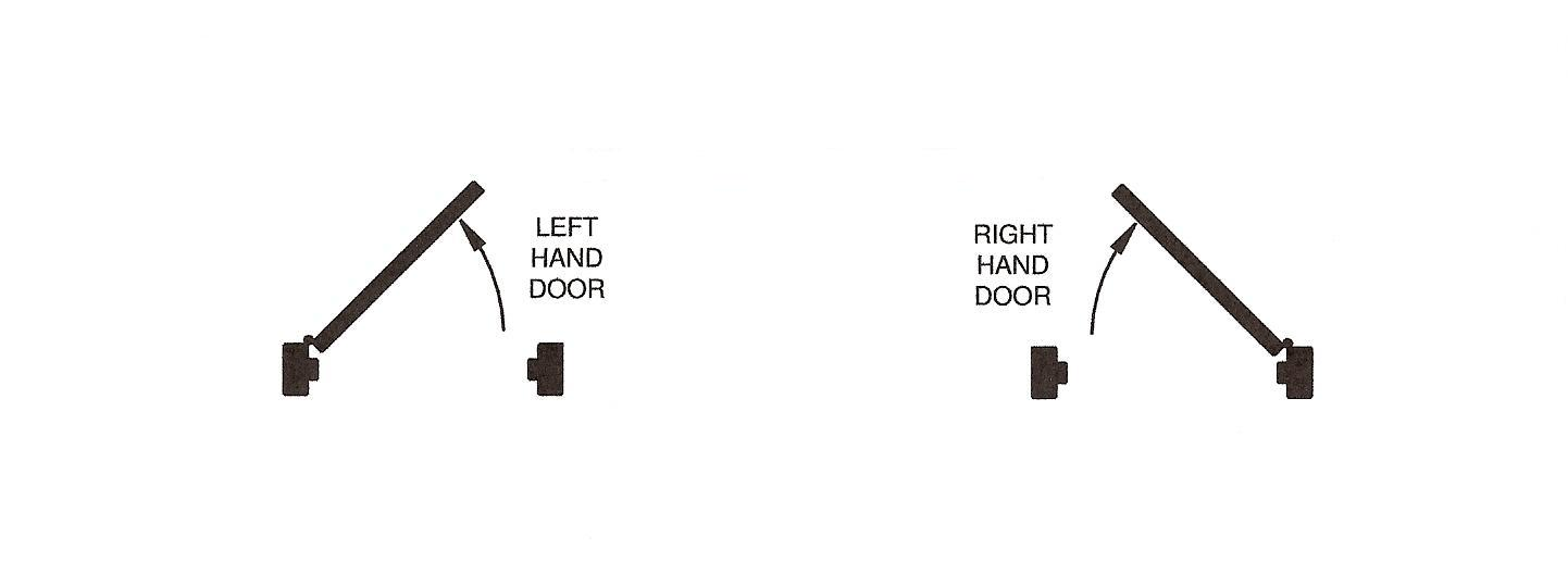 Automatic Door How to determine the hand of an automatic door opener in Long Island, NY